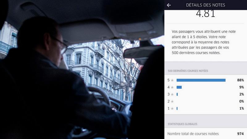 Les petites combines d'Uber pour manipuler les chauffeurs